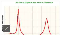 frequency-response-thumb-252x150